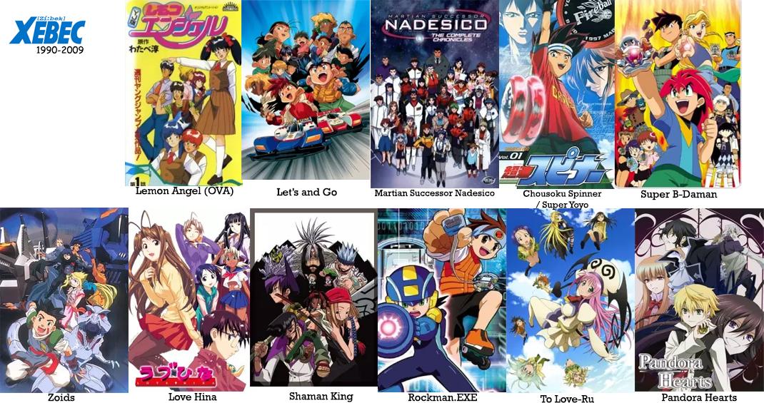 11 Studio Anime Top yang Kini Tenggelam
