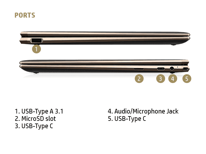 Hampers Berisi Laptop HP Spectre x360 yang Bikin Bahagia Sekeluarga