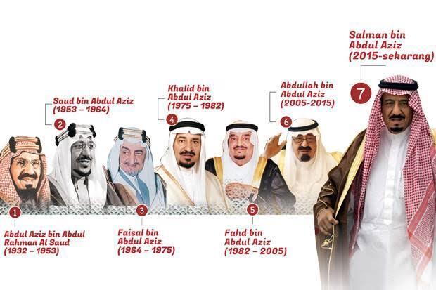 Gara-Gara Inggris, Lahirlah Arab Saudi