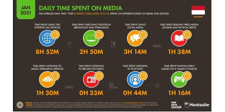 Tidak Bisa Lepas Dari Sosial Media? Fix Gansis Masuk #GenerasiScrolling!