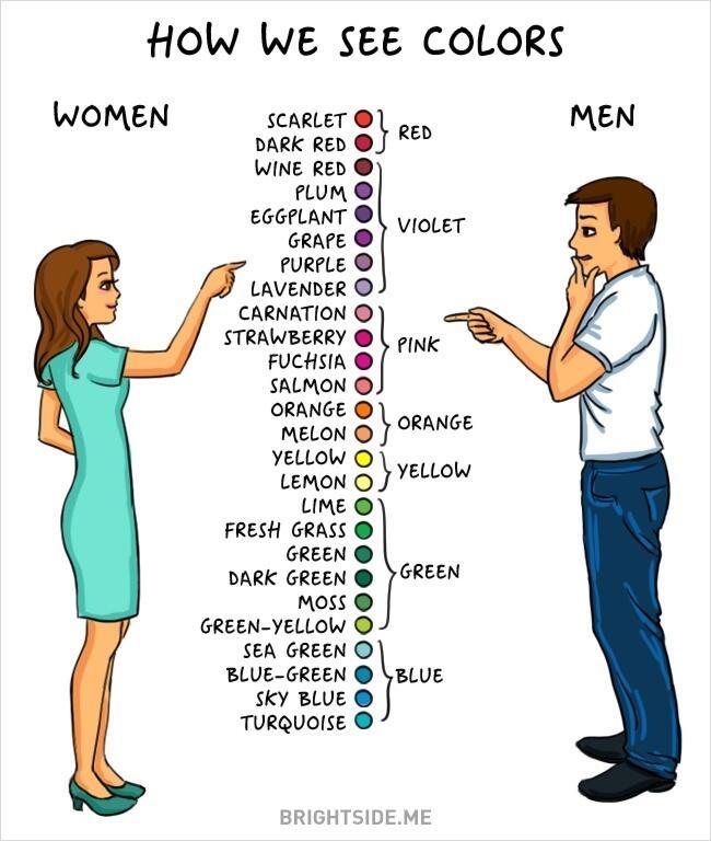 Perbedaan Perilaku Pria dan Wanita yang Bikin Senyum, Agan Sista Banget?