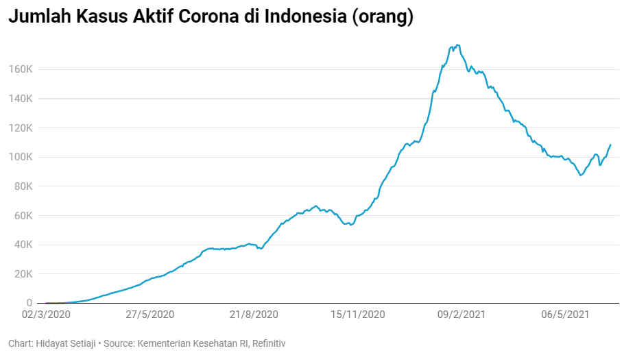Selamat, Singapura Sukses Jinakkan Corona! Indonesia?