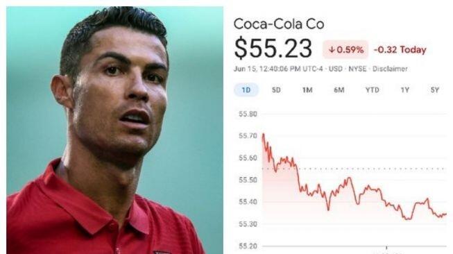 Tangan Ajaib Ronaldo! Detik-detik Foto Botol Coca-Cola Digeser, Lalu Saham Anjlok