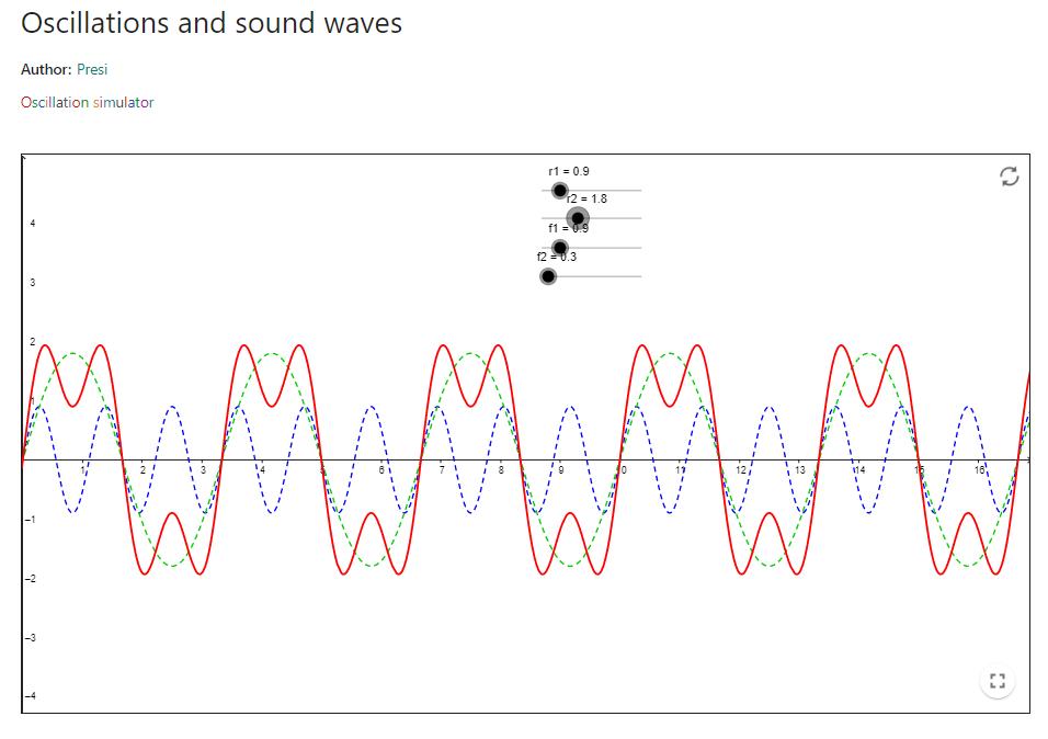 Mobil Ini Dipasang Audio Dengan Hyper Bass. Apa Resiko Mendengar Bass Sangat Keras ?