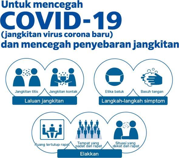 Virus Corona Katanya Tidak Bisa Hilang!! Apakah Pandemi Bisa Berakhir?