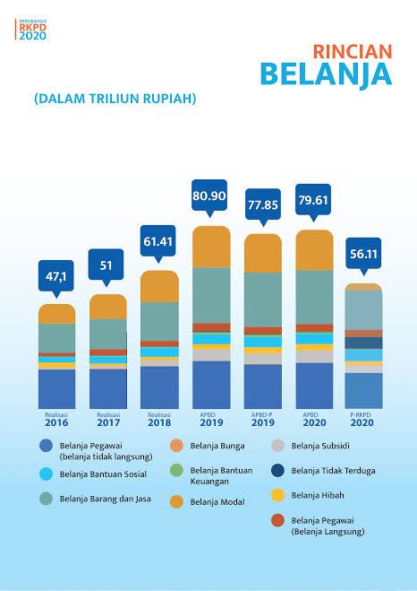 Rencana Tarif Parkir Rp 60.000/Jam, Wagub DKI: Agar Berpindah ke Transportasi Publik