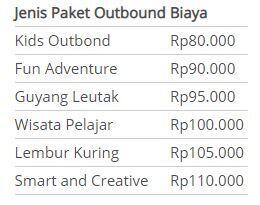 Sayang Anak! Ayo Wisata Learning by Playing di Kampung Batu Malakasari Bandung!