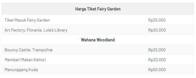 Fairy Garden Bandung, Wisata Edukatif Anak Ala Negeri Dongeng