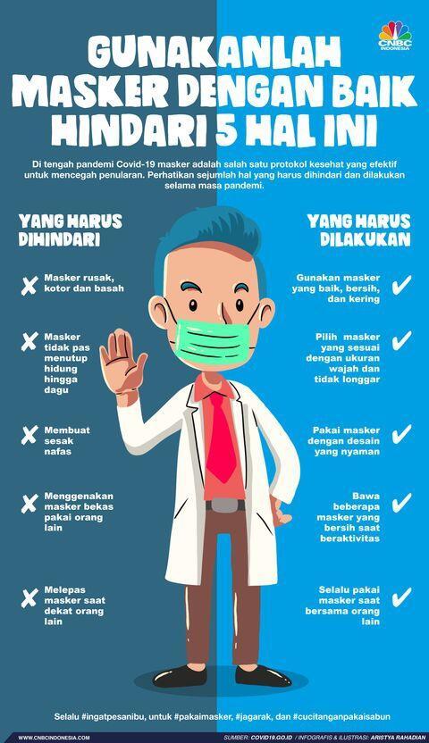 Pakai Masker Dalam Jangka Waktu Yang Lama, Benarkah Menurunkan Saturasi Oksigen.