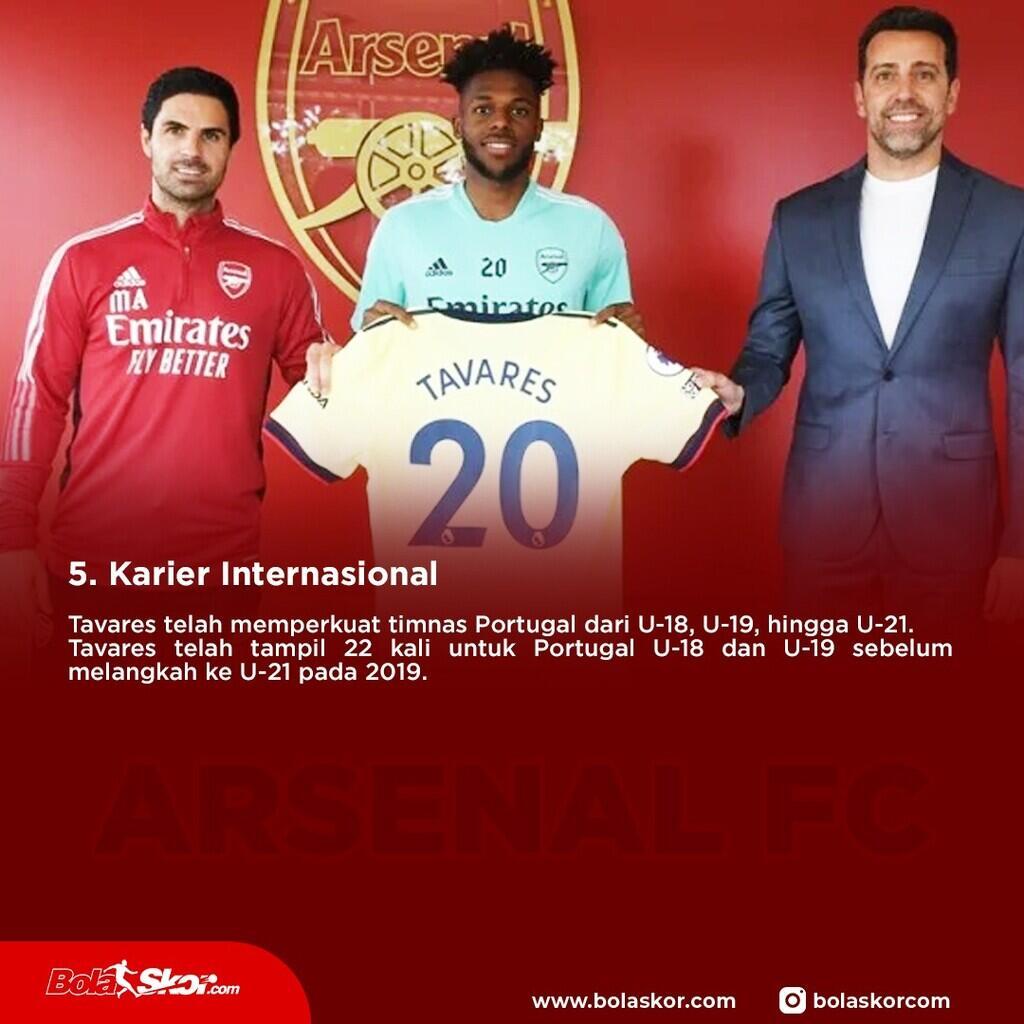 5 Hal Menarik Mengenai Nuno Tavares, Bek Anyar Arsenal