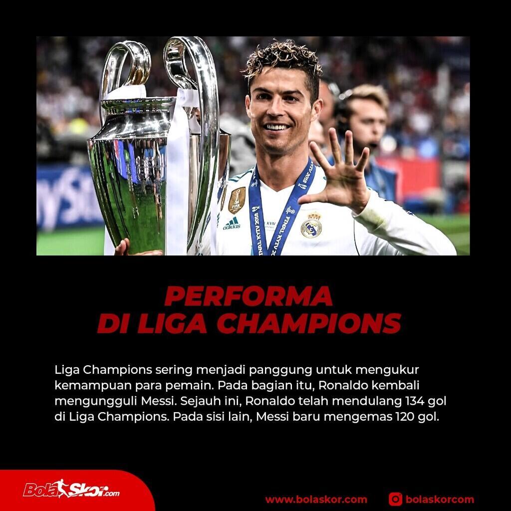 5 Hal yang Membuat Cristiano Ronaldo Lebih Jago daripada Lionel Messi