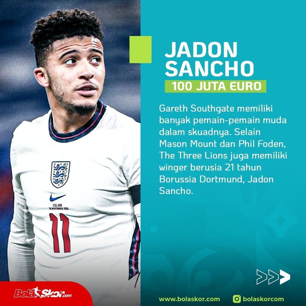 5 Pemain Termahal di Piala Eropa 2020