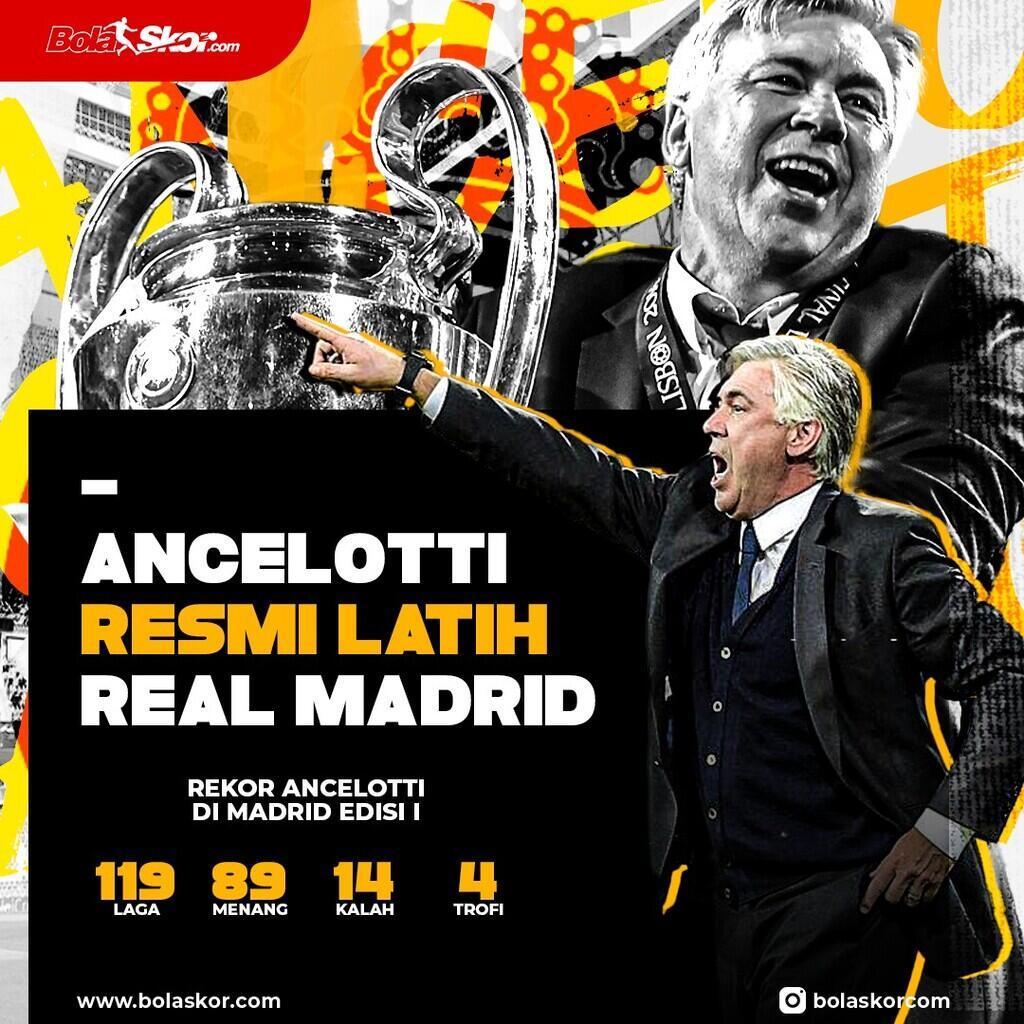 5 Hal Menarik yang Mungkin Tak Diketahui Mengenai Carlo Ancelotti