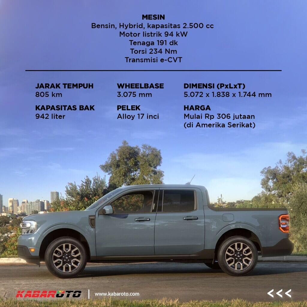 Ford Maverick Hybrid Dibanderol Mulai Rp306 Jutaan