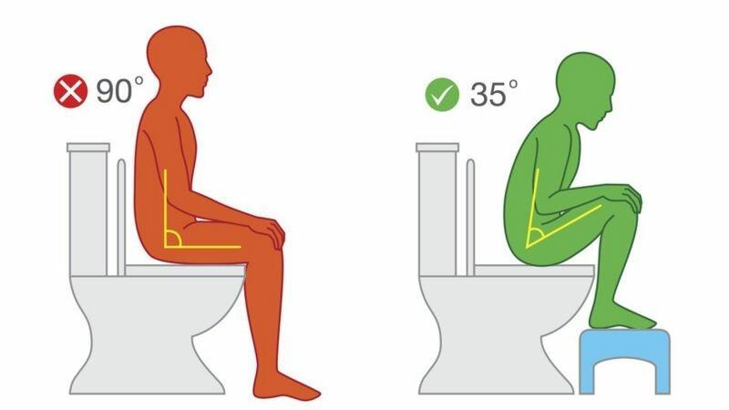 Kamu Tim WC Jongkok atau WC Duduk Nih? Tenang, Selalu Ada Untungnya Kok!