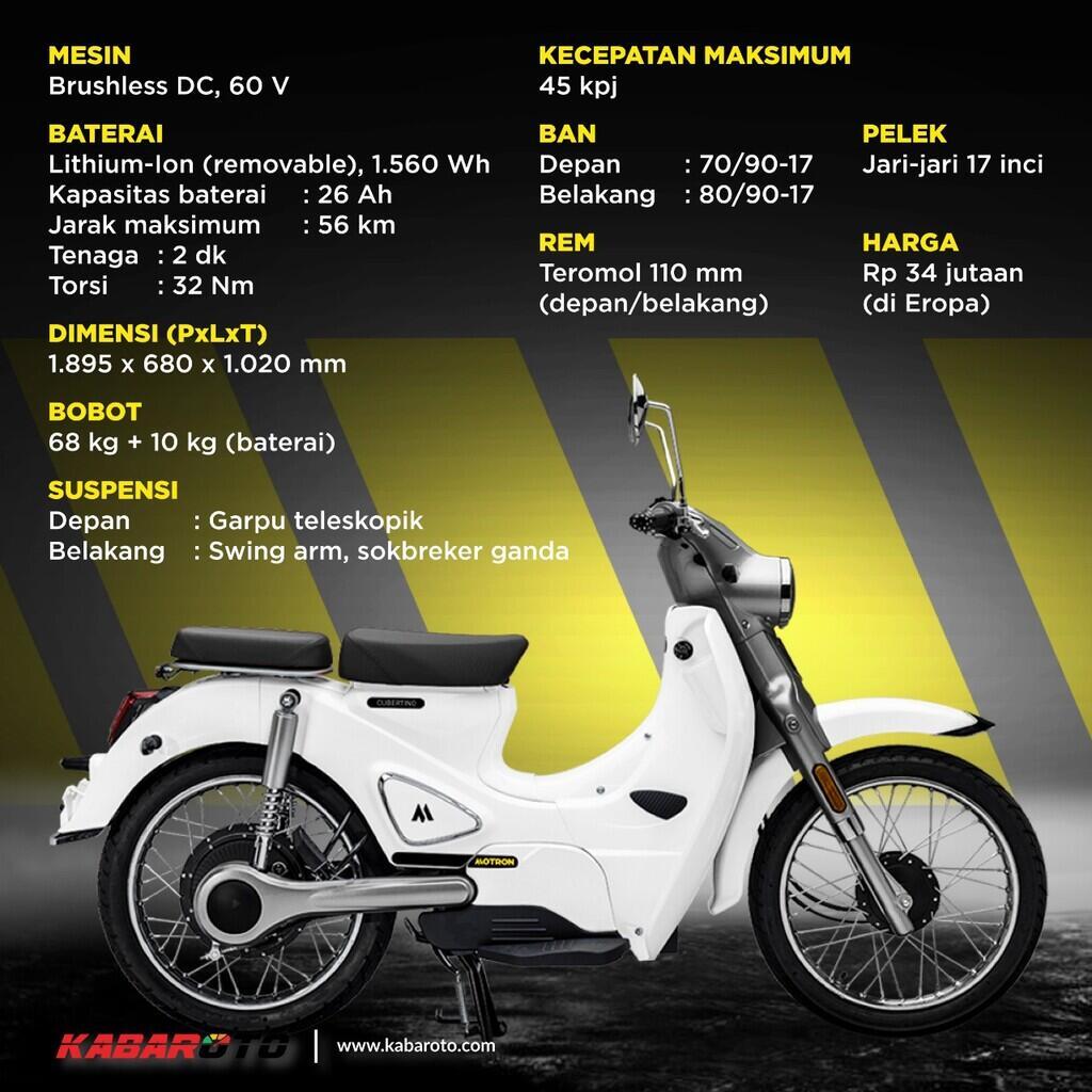 Motron Motorcycle Punya Motor Listrik Mirip Honda Super Cub 125