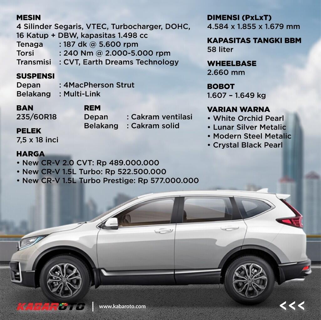 Dibekali Fitur Honda Sensing, Ini Banderol Terbaru New Honda CR-V