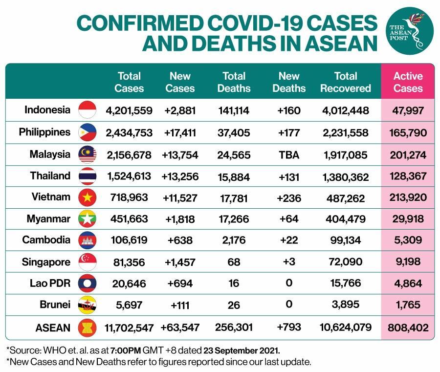 Indonesia Perlu Waspada dengan Lonjakan Kasus Positif Covid-19 di Singapura
