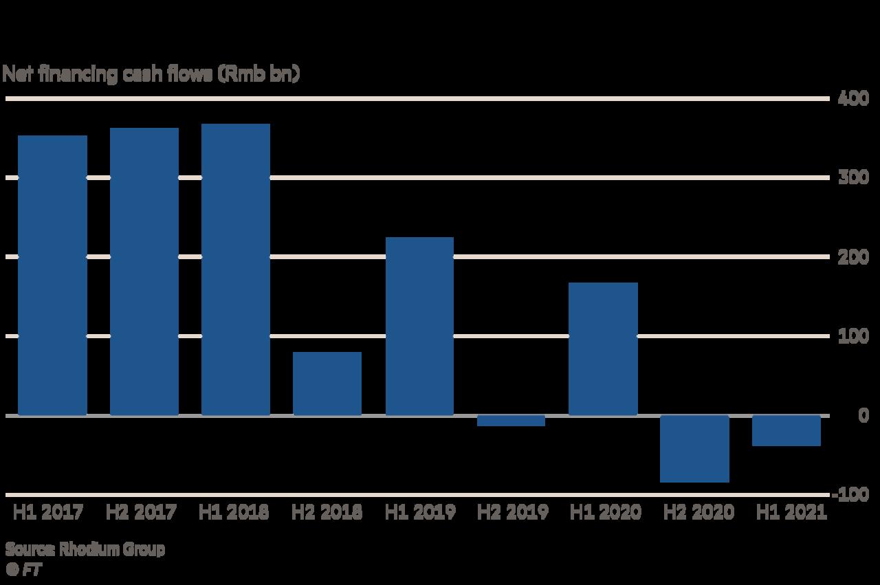 Krisis Evergrande & Properti Tiongkok: Penyebab & Dampak Ekonomi Sosial Tiongkok