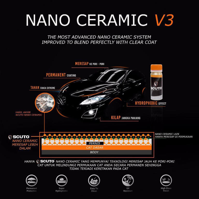 [OFFICIAL] SCUTO @ Kaskus | Laminating Mobil | Nano Ceramic Paint Protection