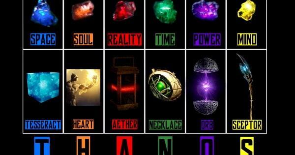 kenapa-mcu-tidak-butuh-infinity-stones-lagi-setelah-avengers-4