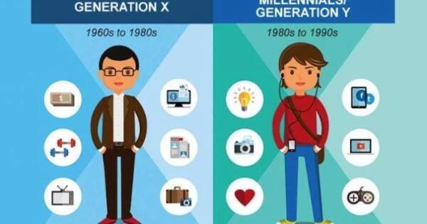 kenapa-para-milenial-enggan-dikategorikan-sebagai-milenial