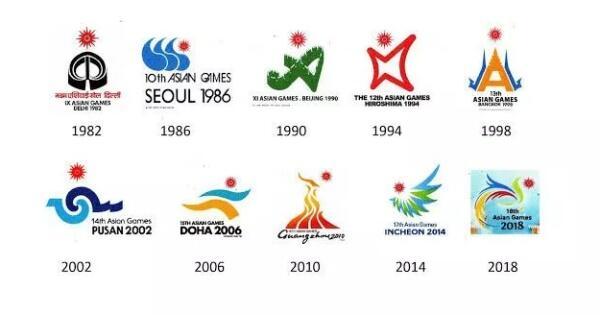 bukan-indonesia-asian-games-2018-harusnya-di-gelar-di-negara-asia-tenggara-ini