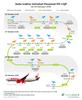 Mengenal indikator kecepatan udara pada pesawat