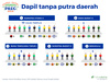 33 emiten seret pelemahan LQ45 - Selasa (13/08/2019)