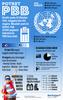 Kartun: PBB tekor, pada malas setor, gajian bakal molor