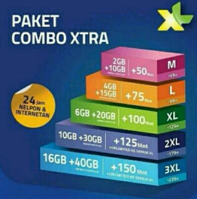 INJEK PAKET DATA INTERNET