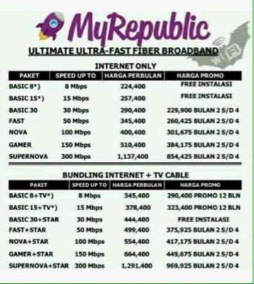 Pasang WiFi MyRepublic Unlimited No Kuota