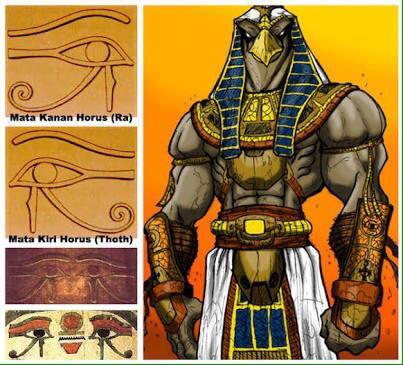 Kalung Perlundungan Horus