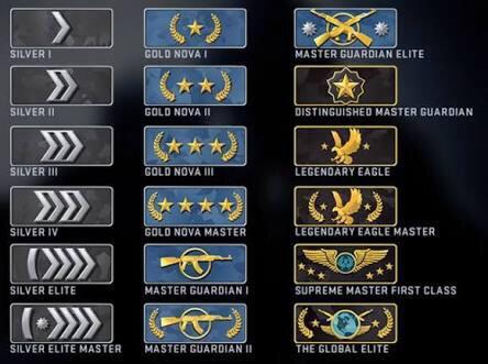 Jasa boosting rank CSGO Global Elite