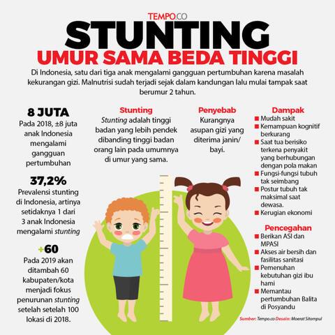 Benarkah Tinggi Anak Menurun Dari Orangtua? Simak Cara Memprediksi dan Memaksimalkan!