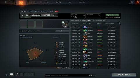 WTS ID DOTA2 Solo MMR 4.4k Party TBD ( 4game lagi avg 4k++)