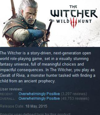 Sale The Witcher 3 Steam Gift Version Murah!!!!!!