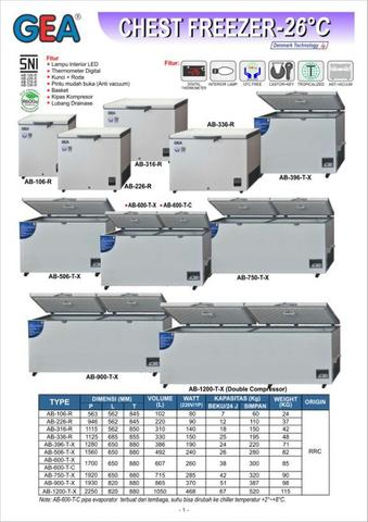CHEST FREEZER TIPE AB-106-R