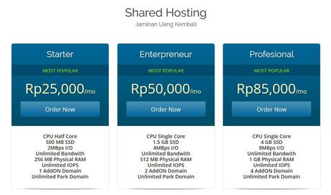 YukHosting - Shared Hosting & SSL Provider Termurah