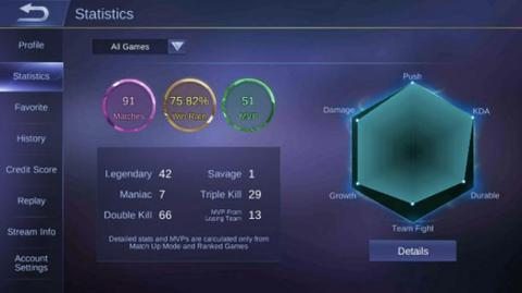 Akun ID Mobile Legends ML GM III murah