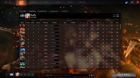 Jual ID Dota 2 Divine 2, MMR Solo 4738 party 3180