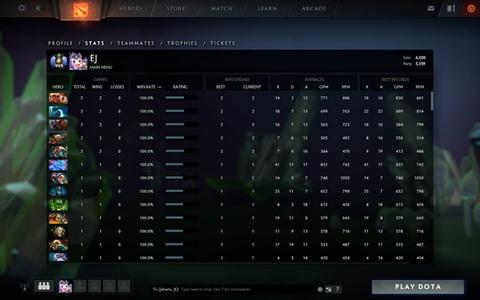 Jual ID Dota 2 MMR Solo 6050 Party 5365