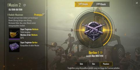 Sell Id PUBG Mobile