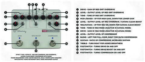 Robert Keeley Electronics Tone Workstation Pedal Effects