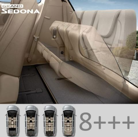 KIA GRAND SEDONA 3.3 GS ULTIMATE
