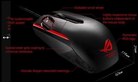 Mouse ROG SICA