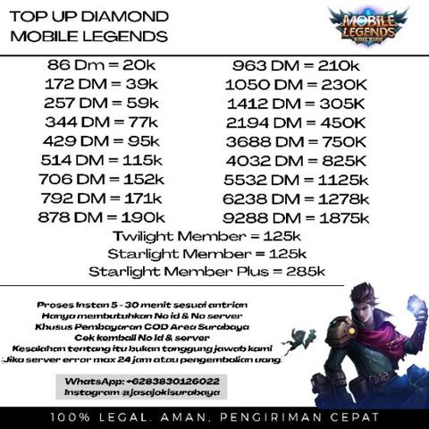 Top Up Diamond Mobilelegends Via ID