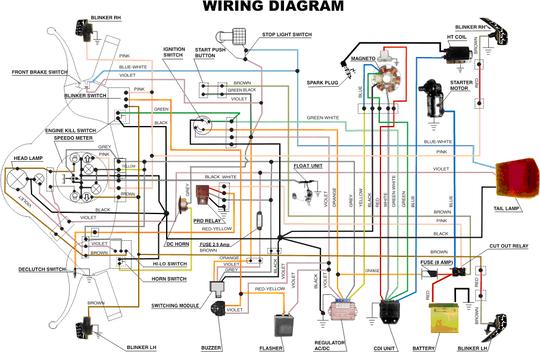 Wiring Diagram Kelistrikan Motor Vespa