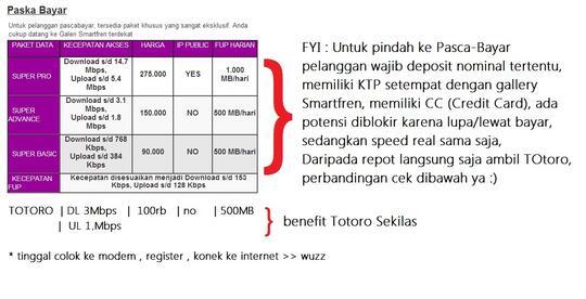 Jual perdana Smartfren Unlimited 1 bulan murah siap kirim seluruh Indonesia Rec Sell