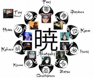 10 Kelompok Antagonis Ter Keren Di Anime Jepang Kaskus